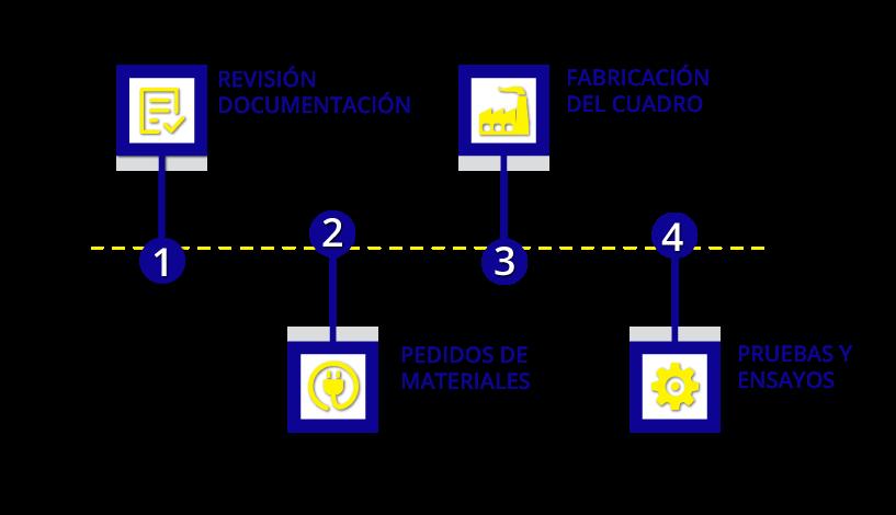 diagrama-de-flujos-de-trabajo-130a8f